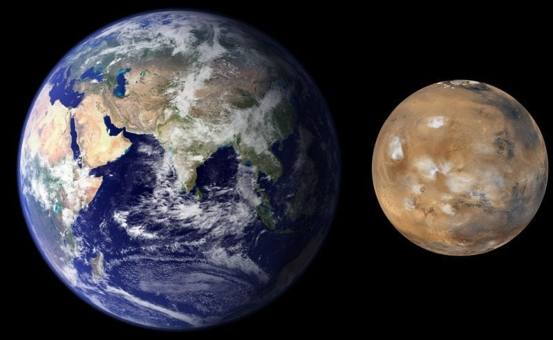 Earth and Mars (Credit: Wikimedia Commons)