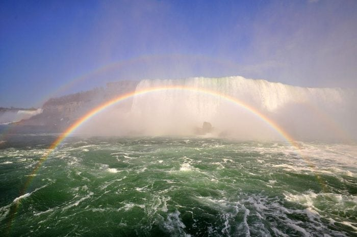Rainbow colors Image source: Wikipedia