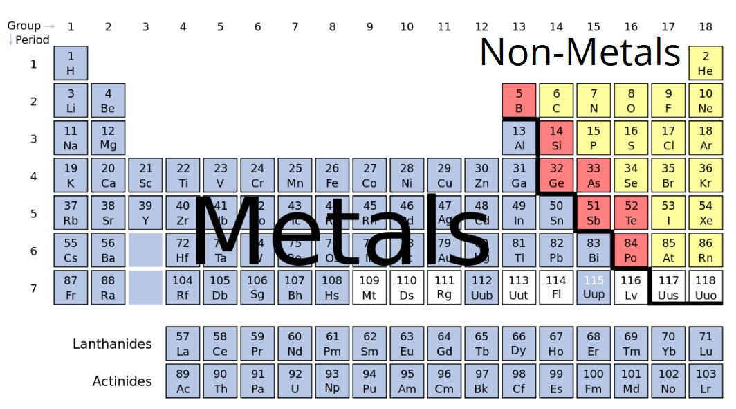 Group Ten Metals