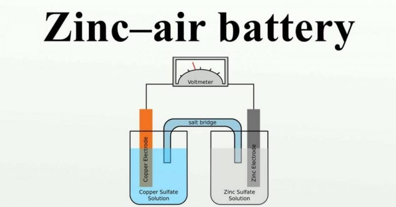 """Zinc–Air Battery (""""Galvanic Cell"""" https://commons.wikimedia.org/wiki/File:Galvanic_Cell.svg by Gringer is licensed under CC-BY-SA 3.0 https://creativecommons.org/licenses/by-sa/3.0/deed.en)"""