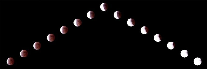 A lunar eclipse happens when the Earth moves between the sun and the moon. Photo: yangkeshuang via Pixabay
