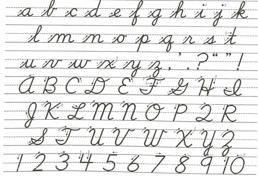 cursive alphabet your guide to cursive writing  science