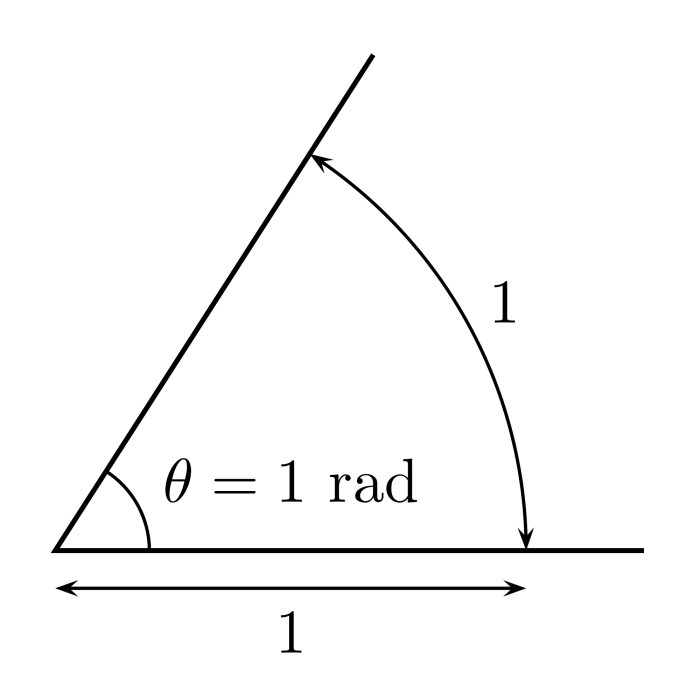 Arc Length Formula (Equation) With Examples | Science Trends