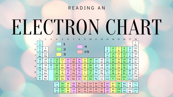 Electron Configuration Chart Of Elements Science Trends