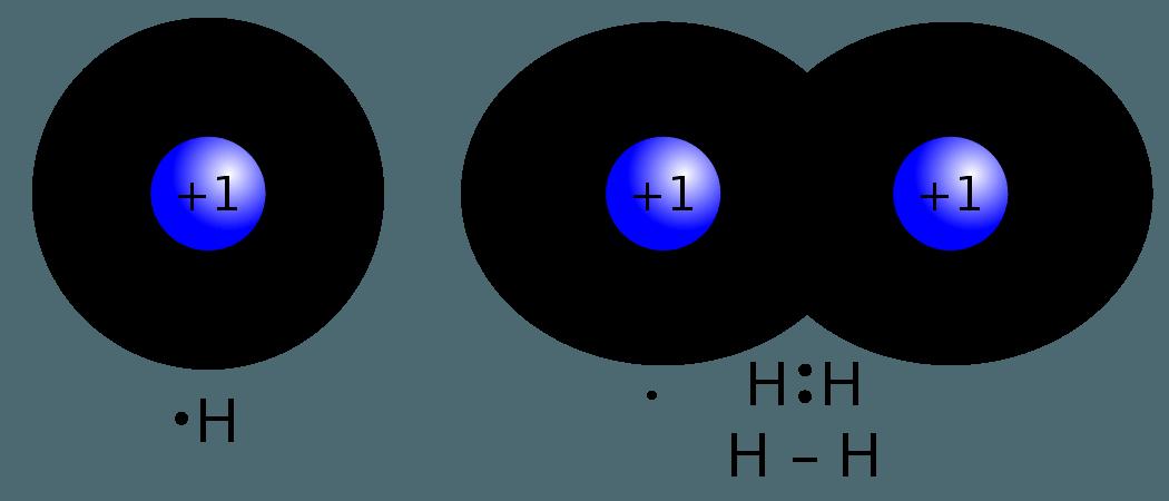 """Credit: """"Covalent bond hydrogen"""" Jacek via WikiCommons CC BY-SA 3.0"""