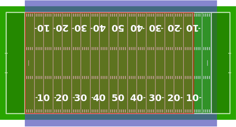 An acre superimposed over a football field. Credit: Wikipedia