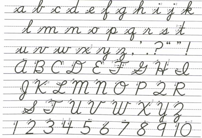 Cursive Capital Letters From A To Z Science Trends